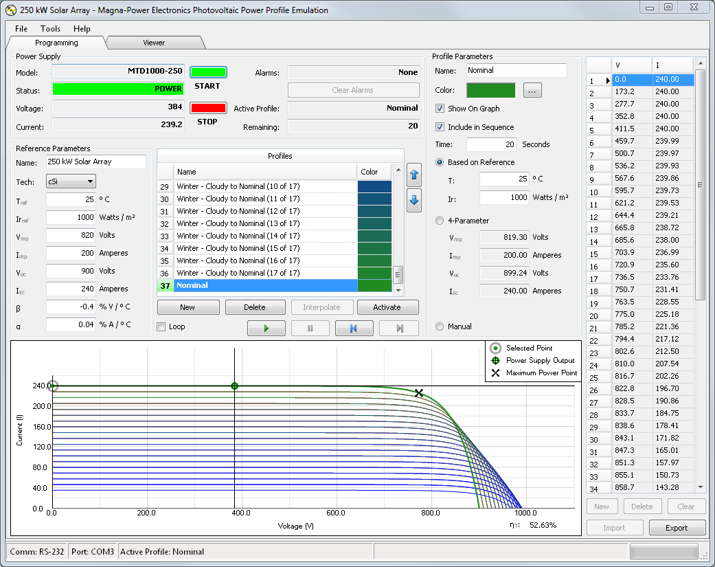 Figure 1. Main Screen of Magna-Power Electronics Photovoltaic Power Profile Emulation Software Icon