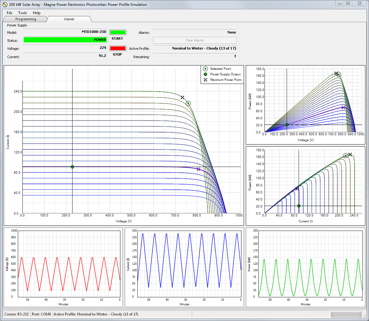 Figure 2. Photovoltaic Power Profile Emulation software's Live Output Viewer screen Icon