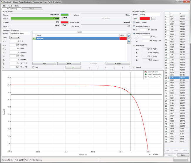 Figure 5. Magna-Power Electronics Photovoltaic Power Profile Emulation Software demonstration solar emulation using modulation Icon